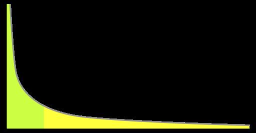 512px-long_tail-svg