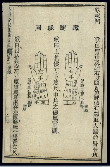 L0038821 Chinese woodcut: Correspondences between pulses and organs